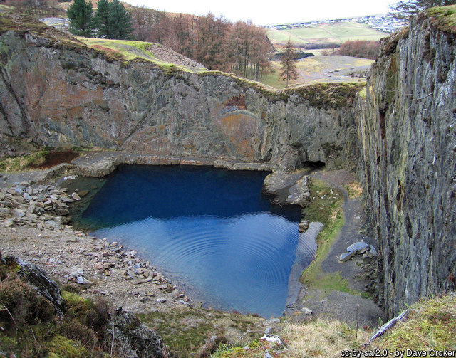 Blue Lake - Attractions North Wales